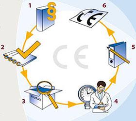 scheme_ce_mark